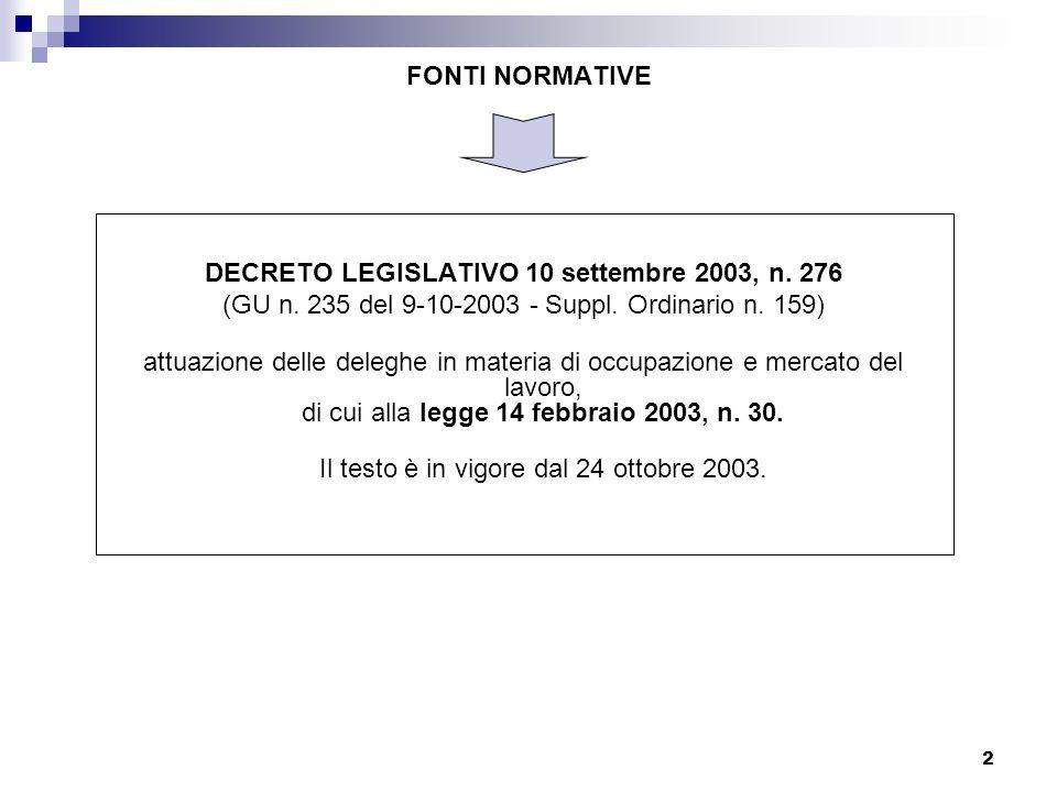 2 FONTI NORMATIVE DECRETO LEGISLATIVO 10 settembre 2003, n. 276 (GU n. 235 del 9-10-2003 - Suppl. Ordinario n. 159) attuazione delle deleghe in materi