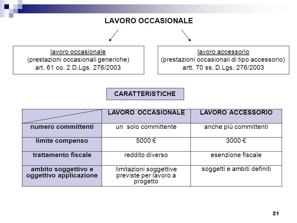 21 LAVORO OCCASIONALE lavoro occasionale (prestazioni occasionali generiche) art. 61 co. 2 D.Lgs. 276/2003 lavoro accessorio (prestazioni occasionali