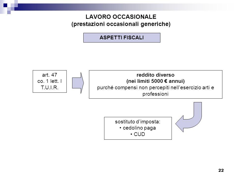 22 LAVORO OCCASIONALE (prestazioni occasionali generiche) ASPETTI FISCALI art. 47 co. 1 lett. l T.U.I.R. reddito diverso (nei limiti 5000 annui) purch