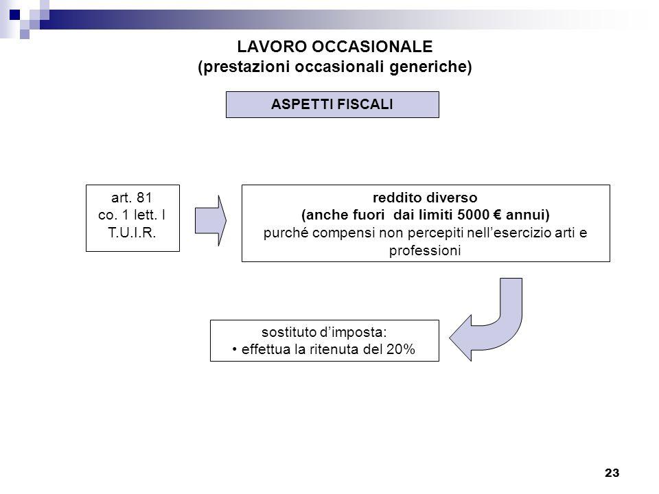 23 LAVORO OCCASIONALE (prestazioni occasionali generiche) ASPETTI FISCALI art. 81 co. 1 lett. l T.U.I.R. reddito diverso (anche fuori dai limiti 5000