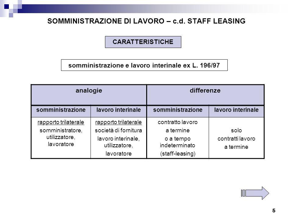 5 SOMMINISTRAZIONE DI LAVORO – c.d. STAFF LEASING CARATTERISTICHE somministrazione e lavoro interinale ex L. 196/97 analogiedifferenze somministrazion