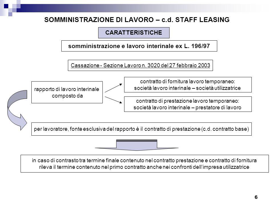 6 SOMMINISTRAZIONE DI LAVORO – c.d. STAFF LEASING CARATTERISTICHE somministrazione e lavoro interinale ex L. 196/97 Cassazione - Sezione Lavoro n. 302