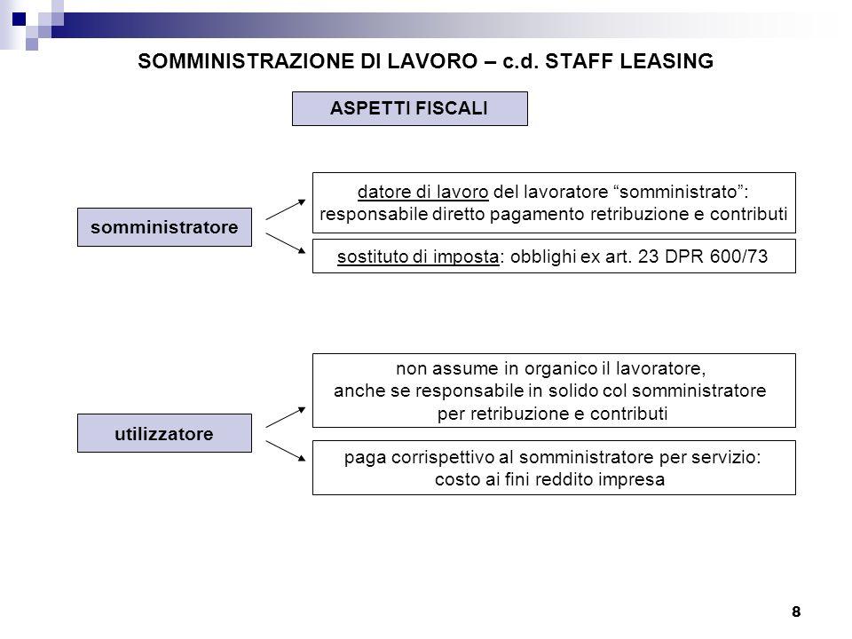 8 SOMMINISTRAZIONE DI LAVORO – c.d. STAFF LEASING ASPETTI FISCALI utilizzatore somministratore sostituto di imposta: obblighi ex art. 23 DPR 600/73 da