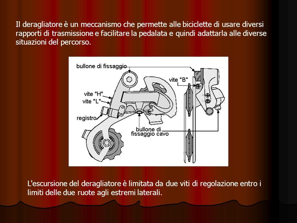 Il deragliatore è un meccanismo che permette alle biciclette di usare diversi rapporti di trasmissione e facilitare la pedalata e quindi adattarla all