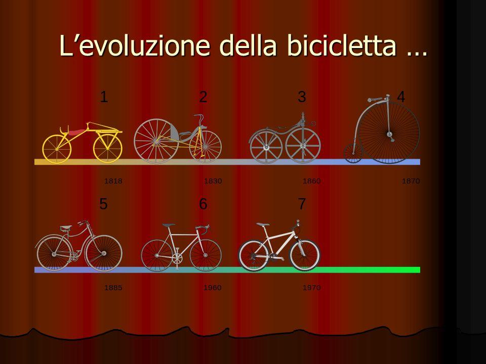 Levoluzione della bicicletta …