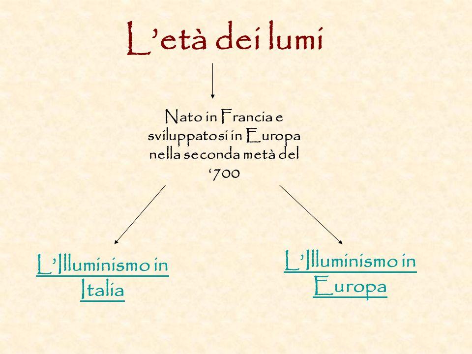 Letà dei lumi Nato in Francia e sviluppatosi in Europa nella seconda metà del 700 LIlluminismo in Italia LIlluminismo in Europa