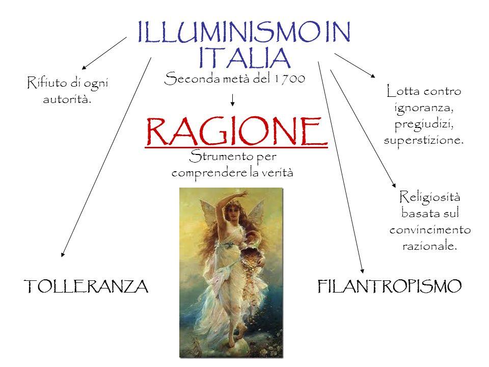 ILLUMINISMO IN ITALIA Lotta contro ignoranza, pregiudizi, superstizione. RAGIONE Rifiuto di ogni autorità. FILANTROPISMOTOLLERANZA Religiosità basata