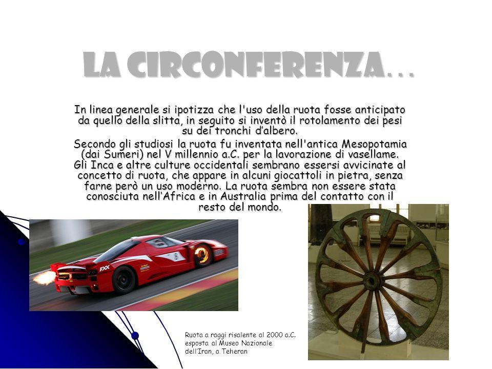 LA CIRCONFERENZA … In linea generale si ipotizza che l uso della ruota fosse anticipato da quello della slitta, in seguito si inventò il rotolamento dei pesi su dei tronchi dalbero.