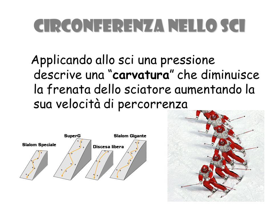 CIRCONFERENZA NELLO SCI Applicando allo sci una pressione descrive una carvatura che diminuisce la frenata dello sciatore aumentando la sua velocità di percorrenza