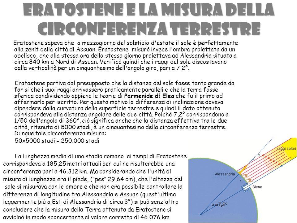 Eratostene e la misura della circonferenza terrestre Eratostene sapeva che a mezzogiorno del solstizio d estate il sole è perfettamente alla zenit della città di Assuan.