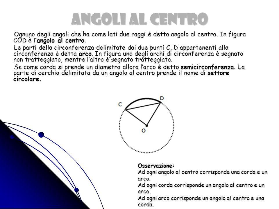 ANGOLI AL CENTRO Ognuno degli angoli che ha come lati due raggi è detto angolo al centro.