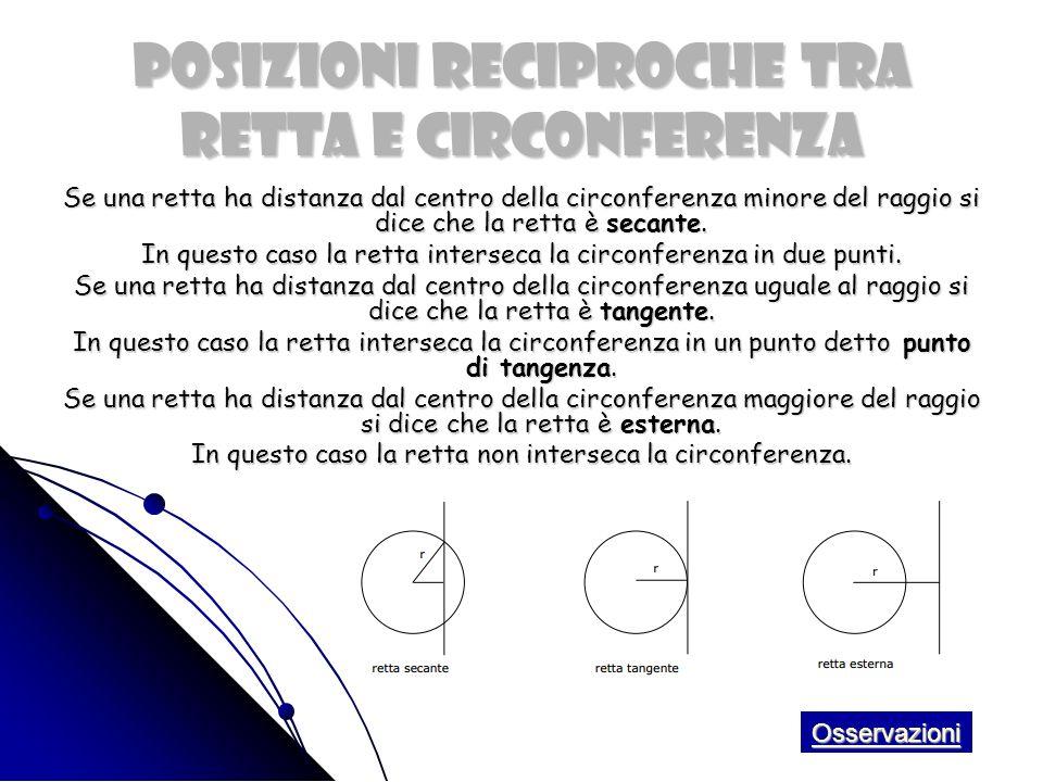 POSIZIONI RECIPROCHE TRA RETTA E CIRCONFERENZA Se una retta ha distanza dal centro della circonferenza minore del raggio si dice che la retta è secante.