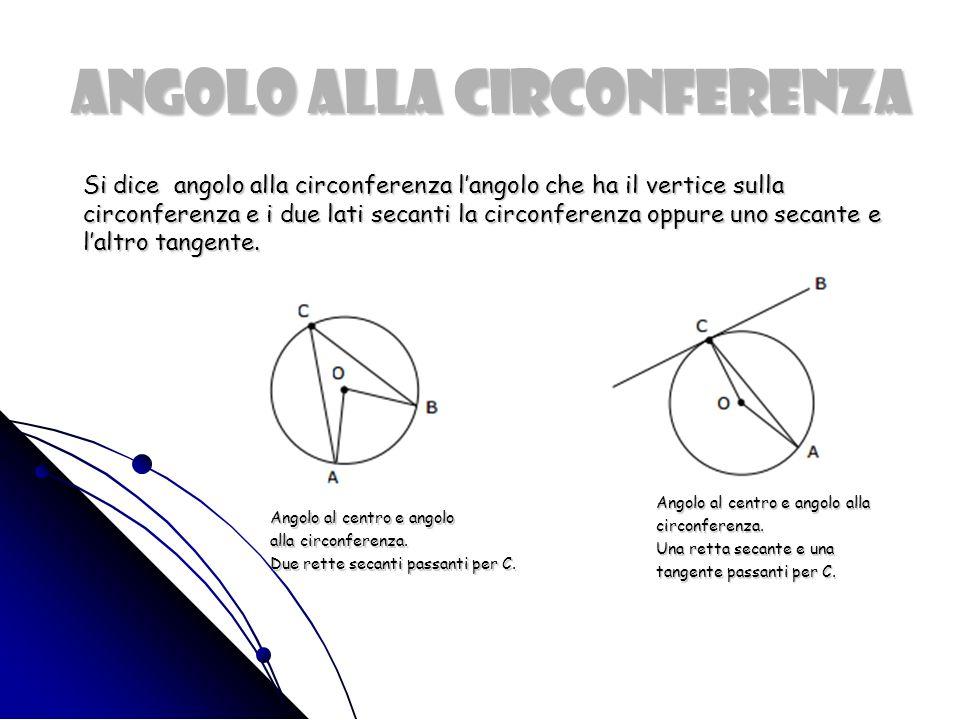 ANGOLO ALLA CIRCONFERENZA Si dice angolo alla circonferenza langolo che ha il vertice sulla circonferenza e i due lati secanti la circonferenza oppure uno secante e laltro tangente.