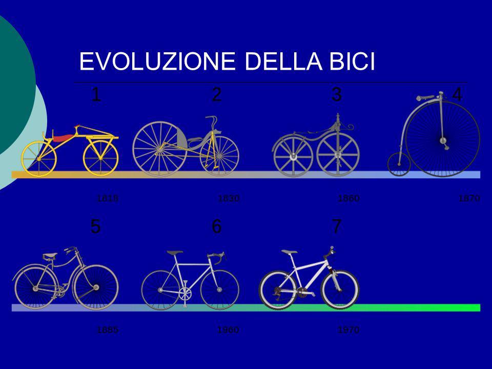 EVOLUZIONE DELLA BICI