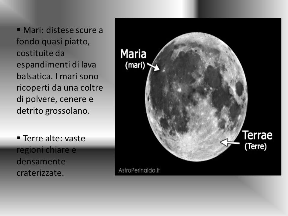 Galilei, Sidereus nuncius Con la certezza della sensata esperienza, chiunque può comprendere che la Luna non è ricoperta da una superficie liscia e le