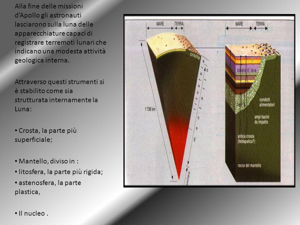 Rilievi: con forme diverse (catene montuose, orli, colline) la cui altitudine raggiunge anche i 9000 m. Crateri e circhi: originati o dalla caduta di