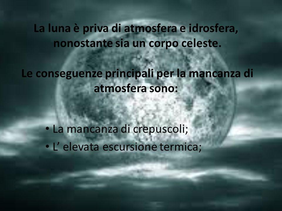 La luna è priva di atmosfera e idrosfera, nonostante sia un corpo celeste.