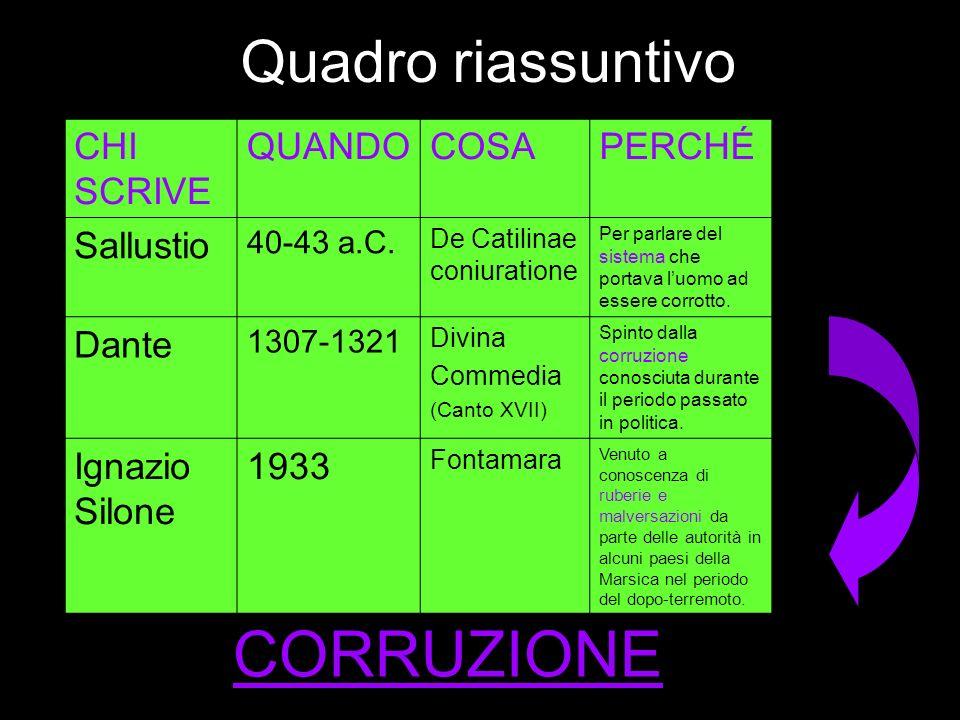 Quadro riassuntivo CHI SCRIVE QUANDOCOSAPERCHÉ Sallustio 40-43 a.C. De Catilinae coniuratione Per parlare del sistema che portava luomo ad essere corr