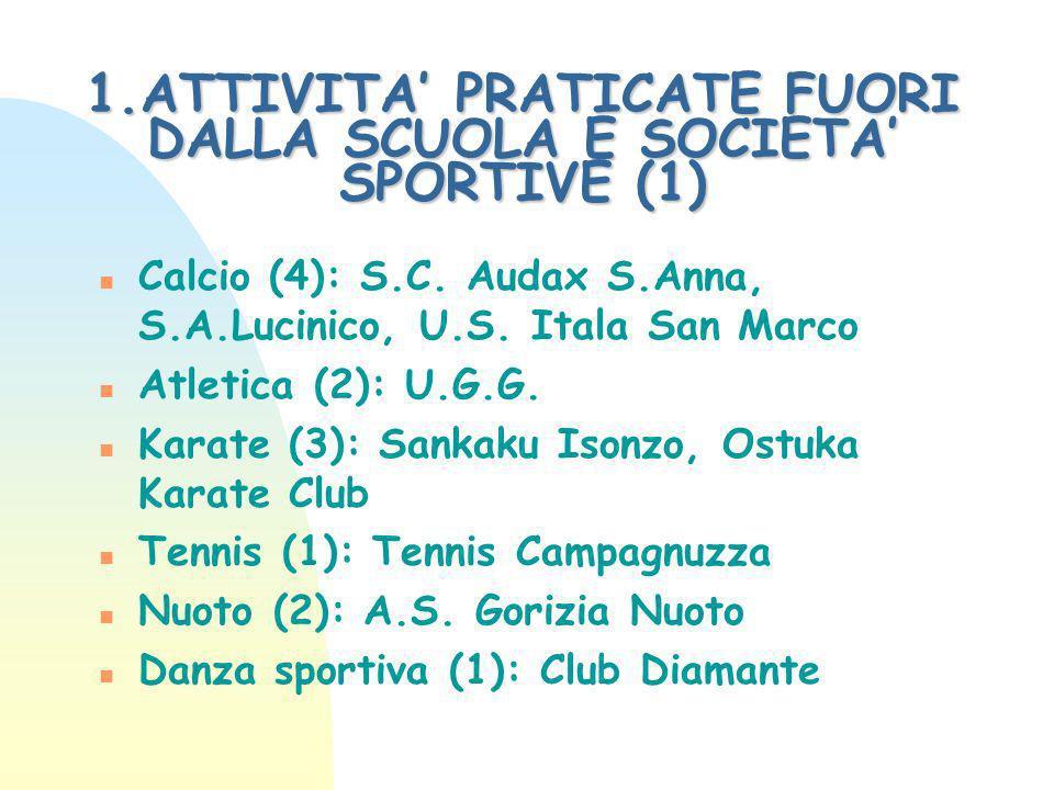 1.ATTIVITA PRATICATE FUORI DALLA SCUOLA E SOCIETA SPORTIVE (1) n Calcio (4): S.C.