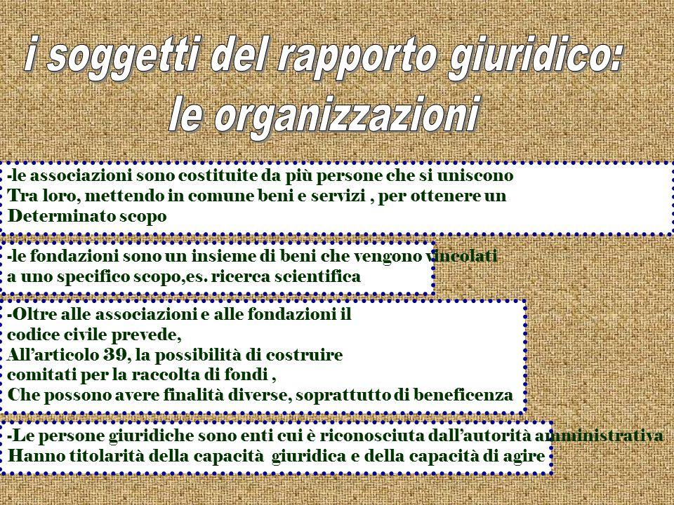 -le associazioni sono costituite da più persone che si uniscono Tra loro, mettendo in comune beni e servizi, per ottenere un Determinato scopo -le fon