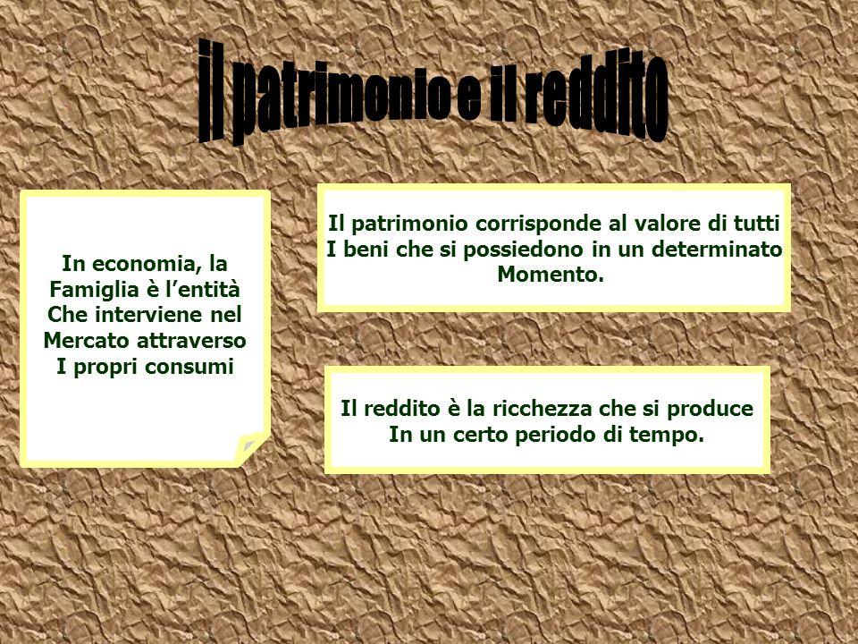 In economia, la Famiglia è lentità Che interviene nel Mercato attraverso I propri consumi Il patrimonio corrisponde al valore di tutti I beni che si p