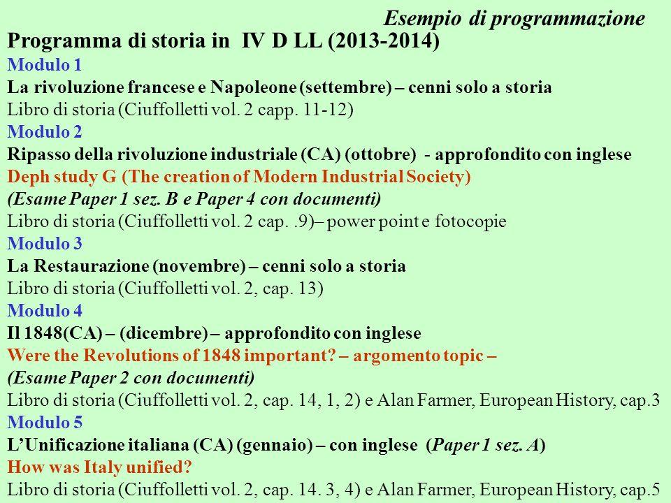 Esempio di programmazione Programma di storia in IV D LL (2013-2014) Modulo 1 La rivoluzione francese e Napoleone (settembre) – cenni solo a storia Li