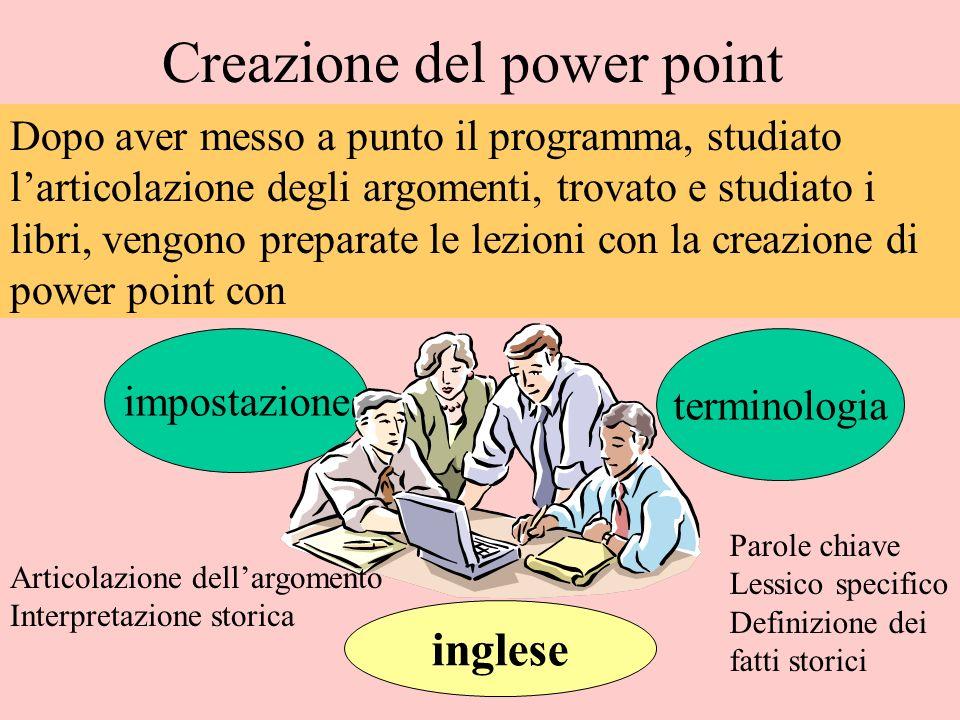 Creazione del power point Dopo aver messo a punto il programma, studiato larticolazione degli argomenti, trovato e studiato i libri, vengono preparate