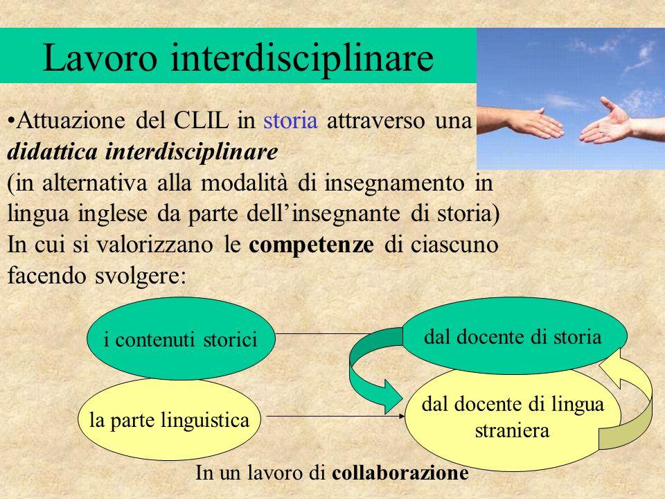 la parte linguistica dal docente di lingua straniera i contenuti storici dal docente di storia In un lavoro di collaborazione Attuazione del CLIL in s