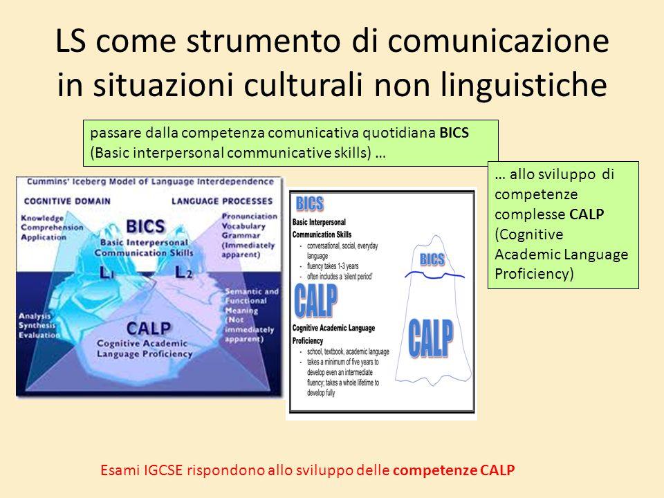 LS come strumento di comunicazione in situazioni culturali non linguistiche passare dalla competenza comunicativa quotidiana BICS (Basic interpersonal