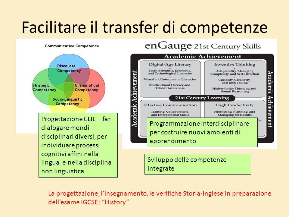 Facilitare il transfer di competenze Progettazione CLIL – far dialogare mondi disciplinari diversi, per individuare processi cognitivi affini nella li