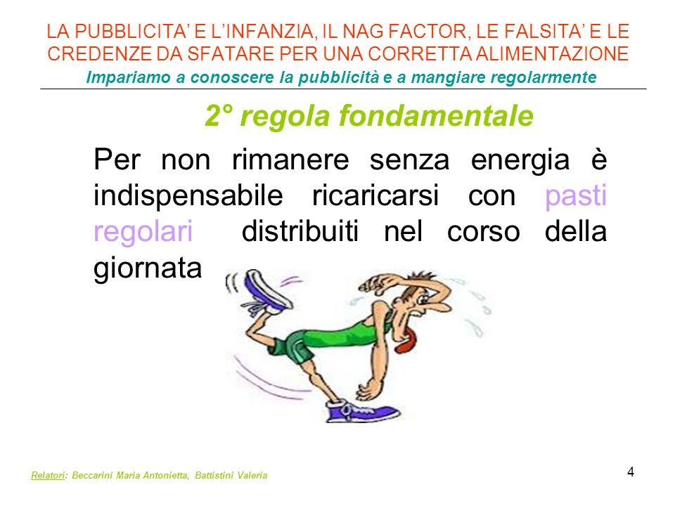 5 LA PUBBLICITA E LINFANZIA, IL NAG FACTOR, LE FALSITA E LE CREDENZE DA SFATARE PER UNA CORRETTA ALIMENTAZIONE Impariamo a conoscere la pubblicità e a mangiare regolarmente 3° regola fondamentale Per non ingrassare è necessario mangiare con regolarità e senza eccedere nellassunzione di cibo (energia) Infatti quando introduciamo una quantità di energia superiore a quella di cui abbiamo bisogno ingrassiamo Relatori: Beccarini Maria Antonietta, Battistini Valeria