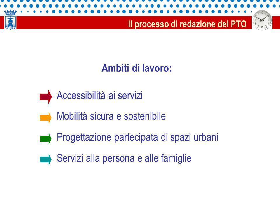 Ambiti di lavoro: Accessibilità ai servizi Mobilità sicura e sostenibile Progettazione partecipata di spazi urbani Servizi alla persona e alle famiglie Il processo di redazione del PTO