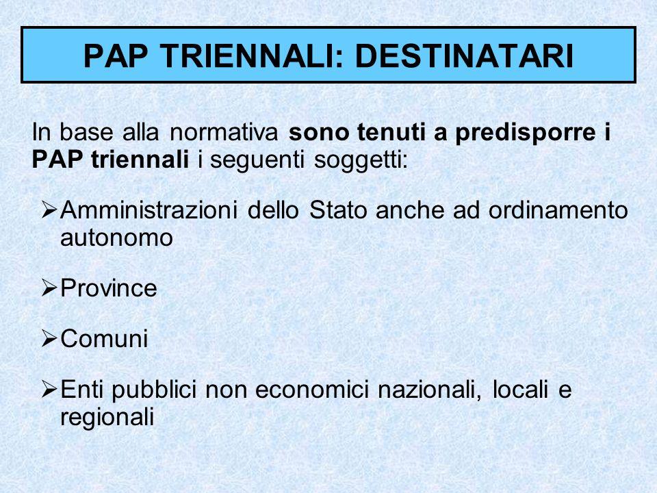 PAP TRIENNALI: DESTINATARI In base alla normativa sono tenuti a predisporre i PAP triennali i seguenti soggetti: Amministrazioni dello Stato anche ad