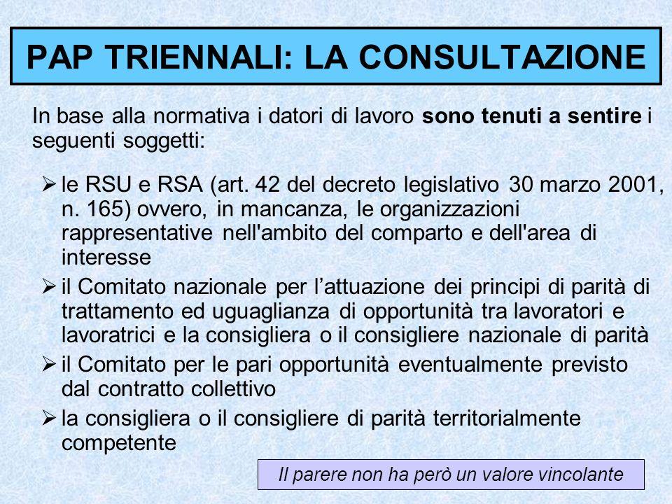 PAP TRIENNALI: LA CONSULTAZIONE In base alla normativa i datori di lavoro sono tenuti a sentire i seguenti soggetti: le RSU e RSA (art. 42 del decreto