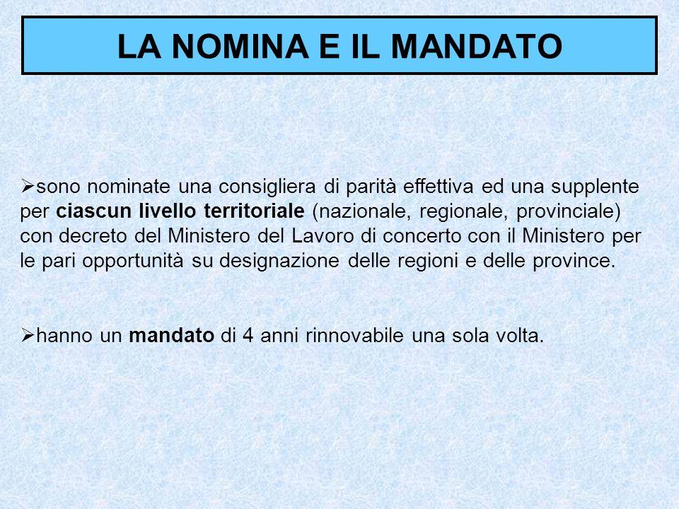 LA NOMINA E IL MANDATO sono nominate una consigliera di parità effettiva ed una supplente per ciascun livello territoriale (nazionale, regionale, prov