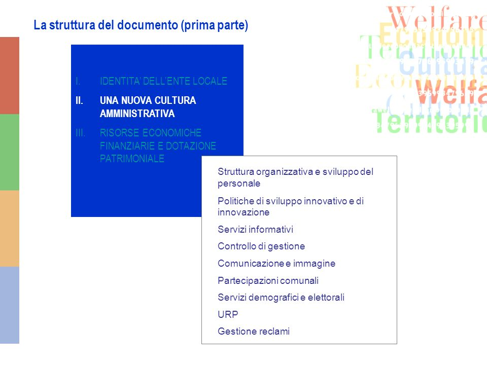 La struttura del documento (prima parte) Struttura organizzativa e sviluppo del personale Politiche di sviluppo innovativo e di innovazione Servizi informativi Controllo di gestione Comunicazione e immagine Partecipazioni comunali Servizi demografici e elettorali URP Gestione reclami I.IDENTITA DELLENTE LOCALE II.UNA NUOVA CULTURA AMMINISTRATIVA III.RISORSE ECONOMICHE FINANZIARIE E DOTAZIONE PATRIMONIALE