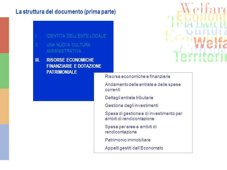 La struttura del documento (prima parte) I.IDENTITA DELLENTE LOCALE II.UNA NUOVA CULTURA AMMINISTRATIVA III.RISORSE ECONOMICHE FINANZIARIE E DOTAZIONE PATRIMONIALE Risorse economiche e finanziarie Andamento delle entrate e delle spese correnti Dettagli entrate tributarie Gestione degli investimenti Spesa di gestione e di investimento per ambiti di rendicontazione Spesa per aree e ambiti di rendicontazione Patrimonio immobiliare Appalti gestiti dallEconomato