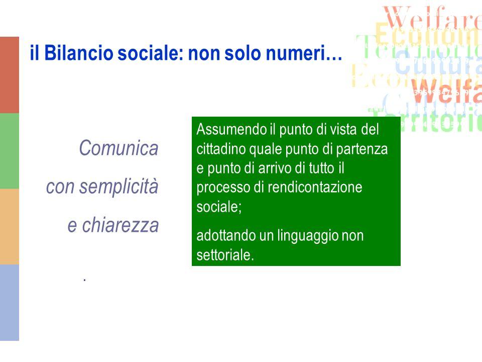 Assumendo il punto di vista del cittadino quale punto di partenza e punto di arrivo di tutto il processo di rendicontazione sociale; adottando un linguaggio non settoriale..