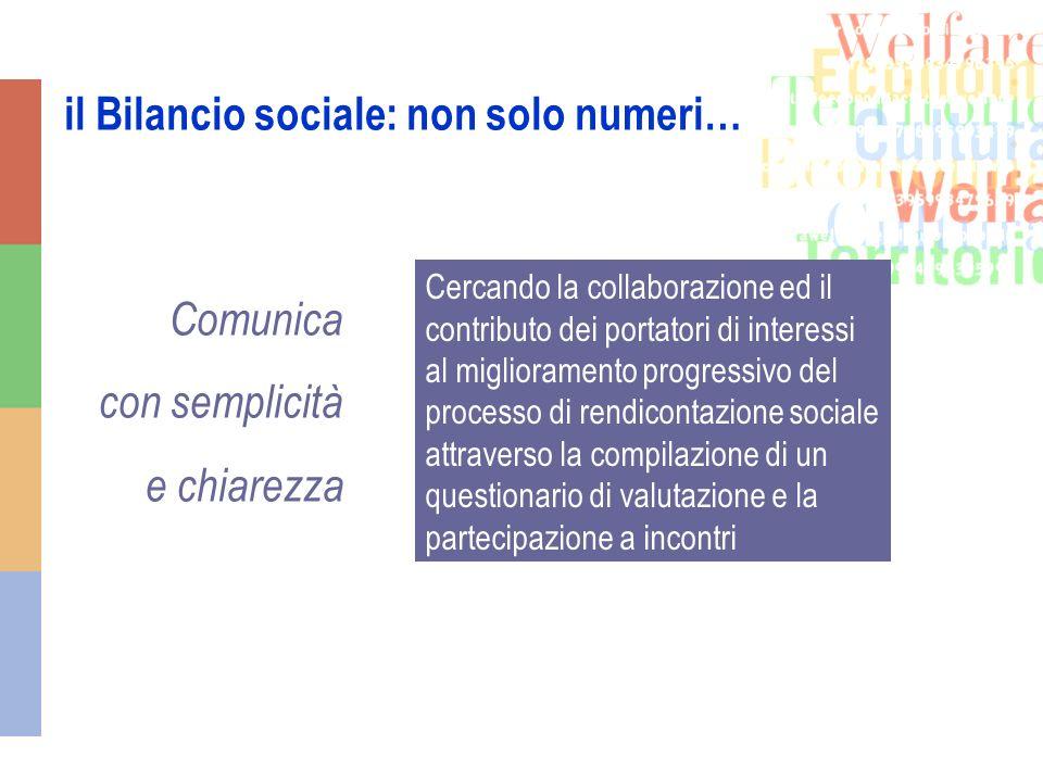 Cercando la collaborazione ed il contributo dei portatori di interessi al miglioramento progressivo del processo di rendicontazione sociale attraverso la compilazione di un questionario di valutazione e la partecipazione a incontri Comunica con semplicità e chiarezza il Bilancio sociale: non solo numeri…