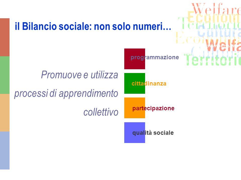 Promuove e utilizza processi di apprendimento collettivo partecipazione programmazione qualità sociale cittadinanza
