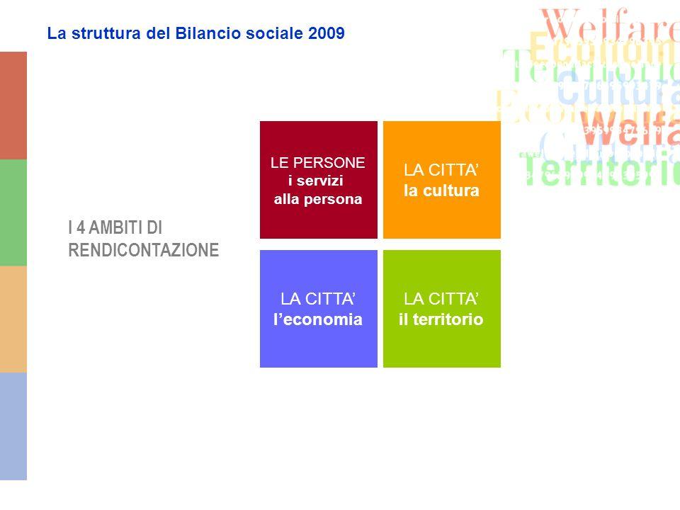 La struttura del Bilancio sociale 2009 LE PERSONE i servizi alla persona LA CITTA leconomia I 4 AMBITI DI RENDICONTAZIONE Territorio LA CITTA il territorio LA CITTA la cultura