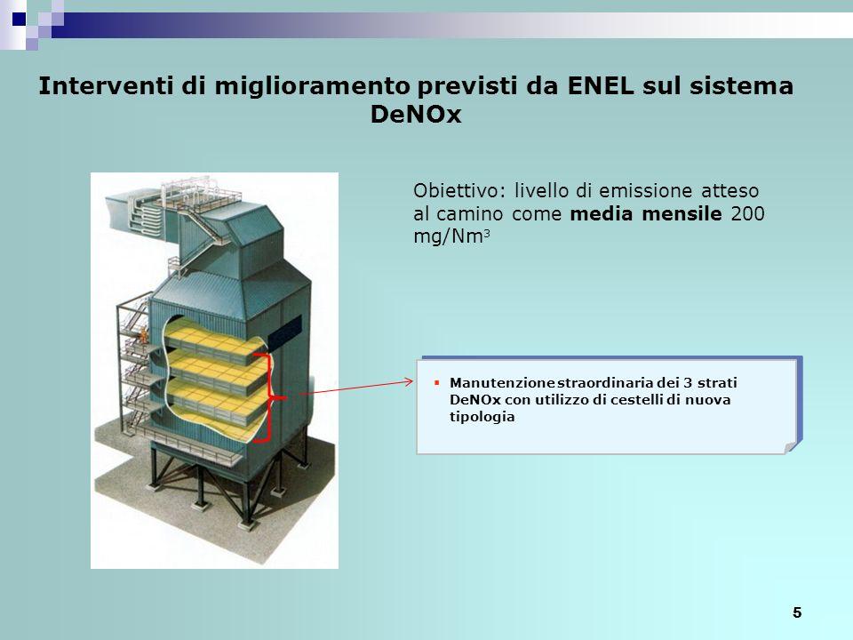 5 Manutenzione straordinaria dei 3 strati DeNOx con utilizzo di cestelli di nuova tipologia Interventi di miglioramento previsti da ENEL sul sistema DeNOx Obiettivo: livello di emissione atteso al camino come media mensile 200 mg/Nm 3