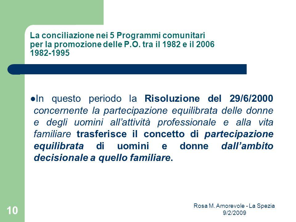 La conciliazione nei 5 Programmi comunitari per la promozione delle P.O. tra il 1982 e il 2006 1982-1995 In questo periodo la Risoluzione del 29/6/200