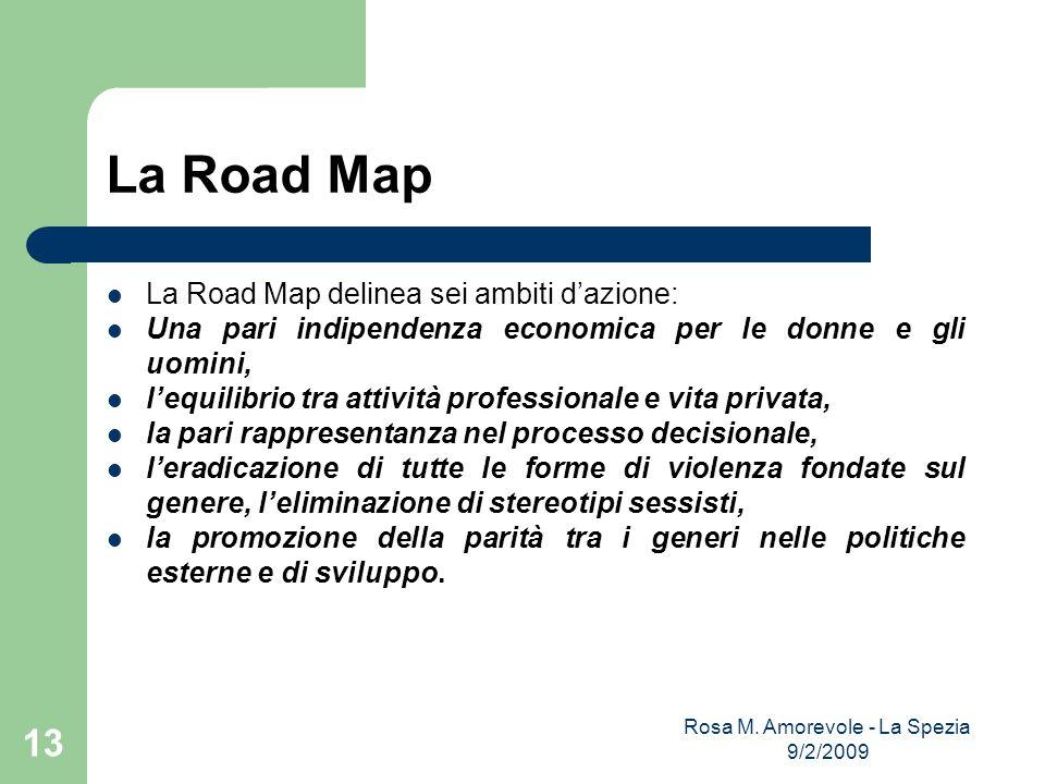 La Road Map La Road Map delinea sei ambiti dazione: Una pari indipendenza economica per le donne e gli uomini, lequilibrio tra attività professionale