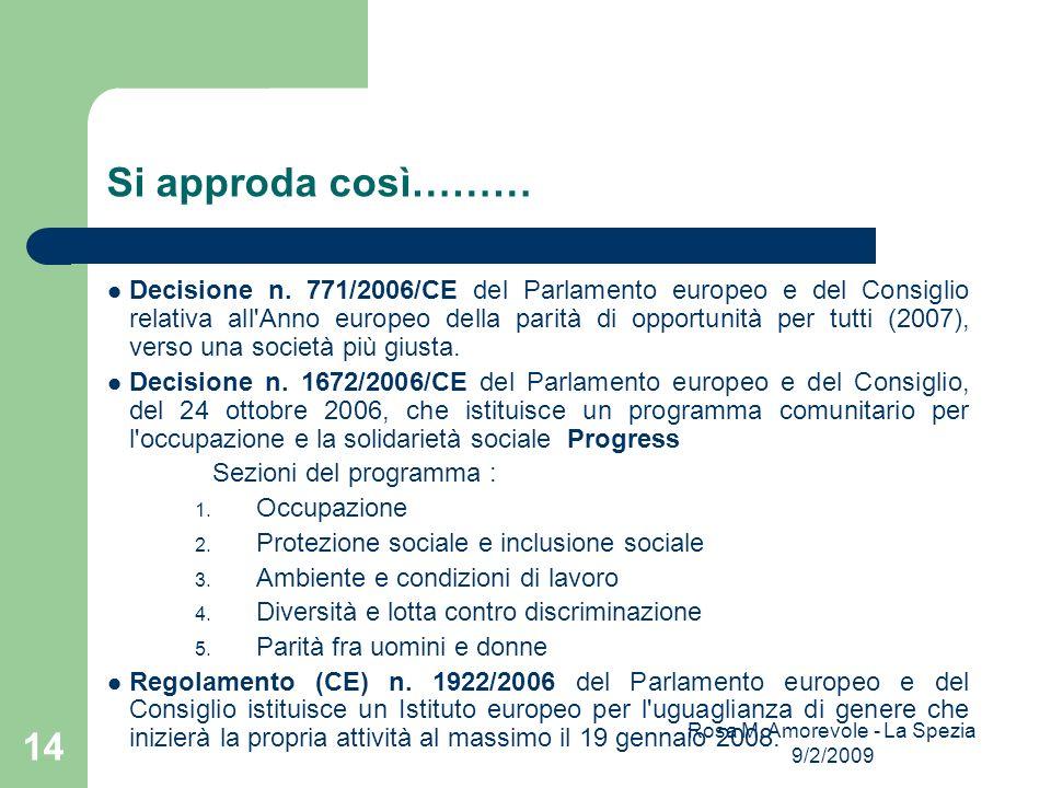 Si approda così……… Decisione n. 771/2006/CE del Parlamento europeo e del Consiglio relativa all'Anno europeo della parità di opportunità per tutti (20