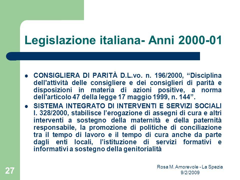 Legislazione italiana- Anni 2000-01 CONSIGLIERA DI PARITÀ D.L.vo. n. 196/2000, Disciplina dell'attività delle consigliere e dei consiglieri di parità