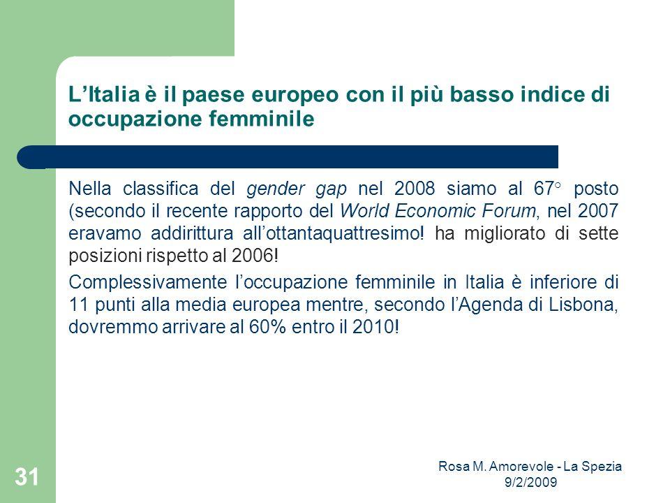 LItalia è il paese europeo con il più basso indice di occupazione femminile Nella classifica del gender gap nel 2008 siamo al 67° posto (secondo il re