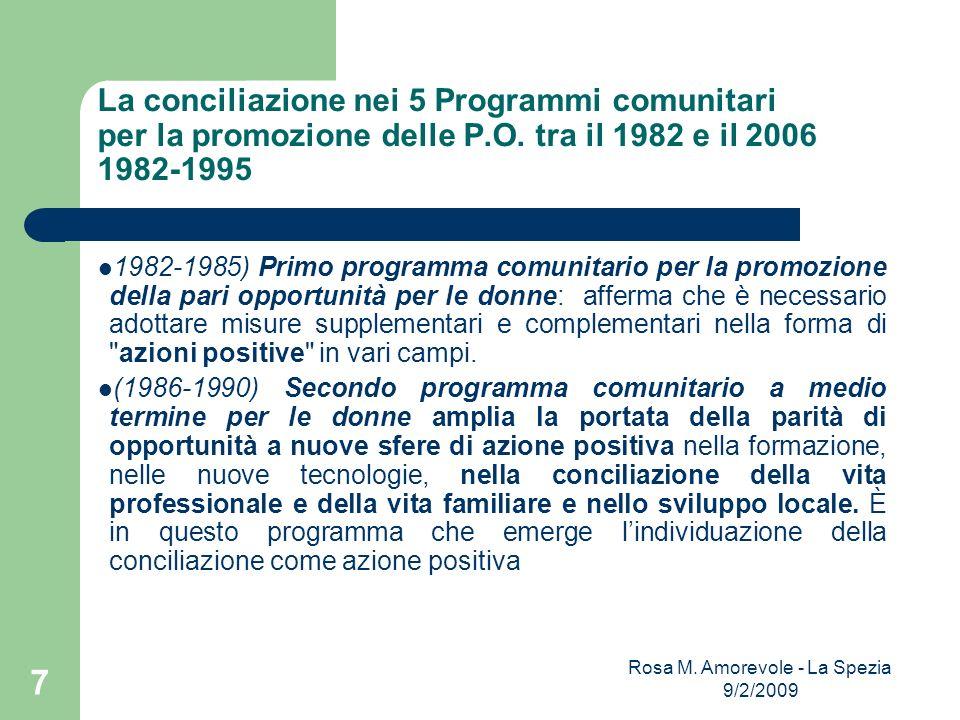 La conciliazione nei 5 Programmi comunitari per la promozione delle P.O. tra il 1982 e il 2006 1982-1995 1982-1985) Primo programma comunitario per la