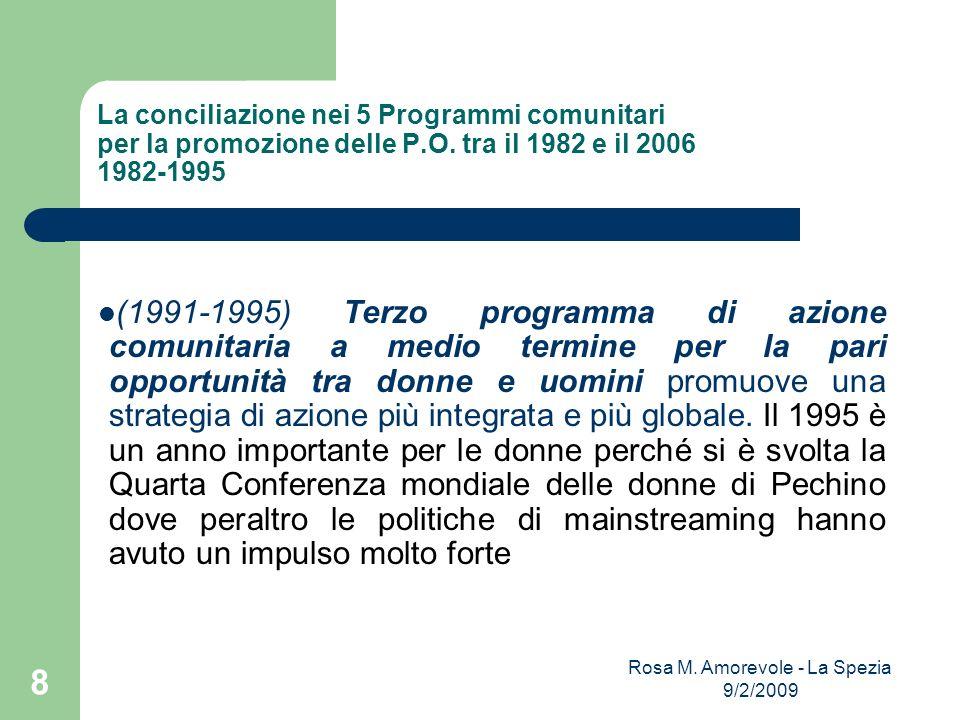La conciliazione nei 5 Programmi comunitari per la promozione delle P.O. tra il 1982 e il 2006 1982-1995 (1991-1995) Terzo programma di azione comunit