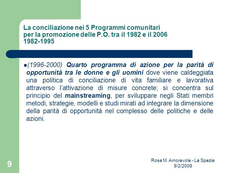 La conciliazione nei 5 Programmi comunitari per la promozione delle P.O. tra il 1982 e il 2006 1982-1995 (1996-2000) Quarto programma di azione per la